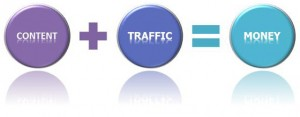 inbound marketing content traffic