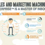 InboundMarketing-infographic-HubSpot